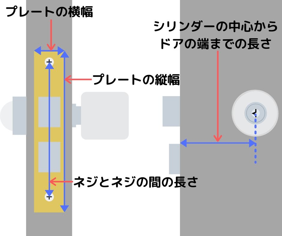 錠の適合を確認する方法